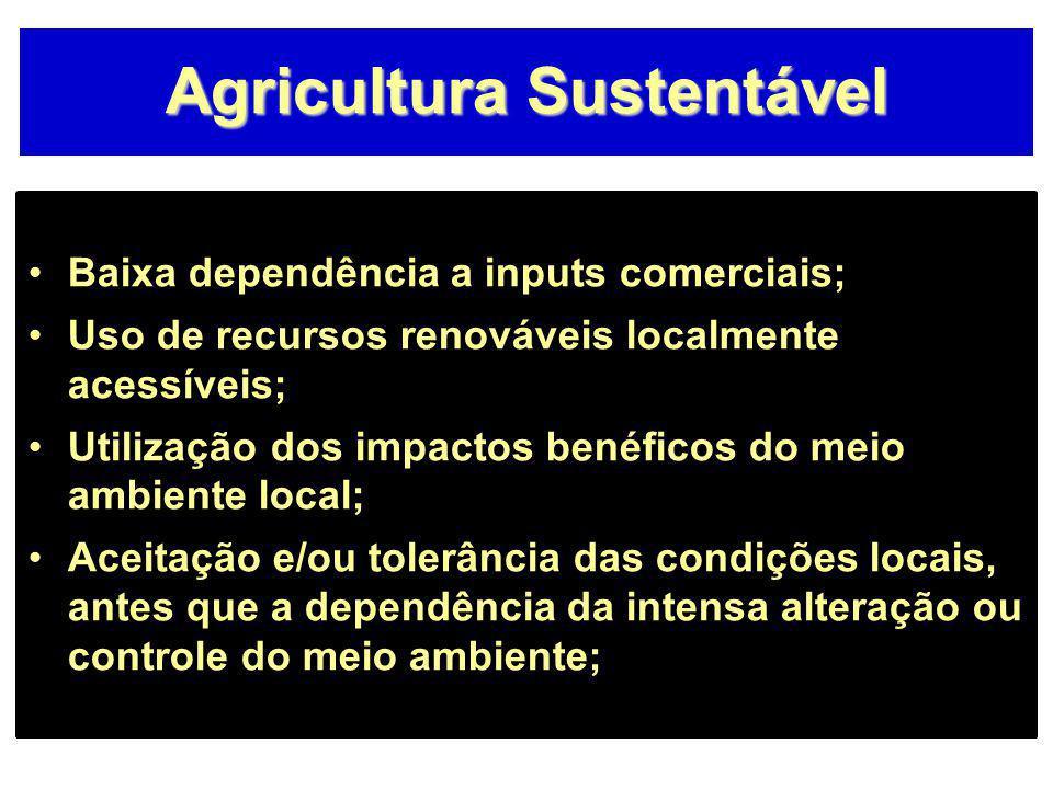Agricultura Sustentável Baixa dependência a inputs comerciais; Uso de recursos renováveis localmente acessíveis; Utilização dos impactos benéficos do
