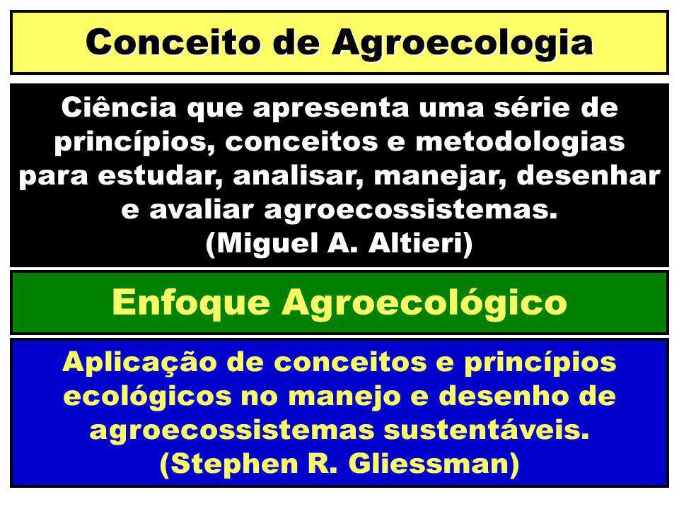 Conceito de Agroecologia Ciência que apresenta uma série de princípios, conceitos e metodologias para estudar, analisar, manejar, desenhar e avaliar a