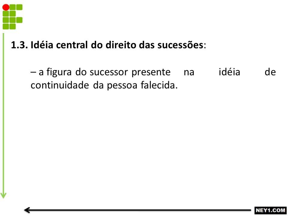 1.3. Idéia central do direito das sucessões: – a figura do sucessor presente na idéia de continuidade da pessoa falecida.