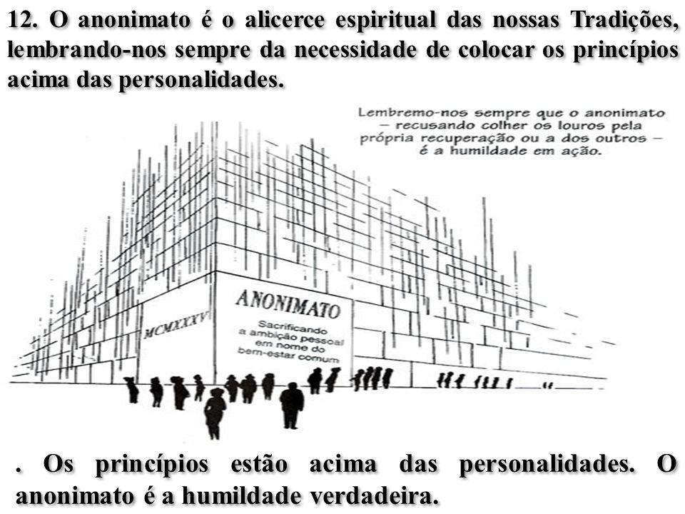 12. O anonimato é o alicerce espiritual das nossas Tradições, lembrando-nos sempre da necessidade de colocar os princípios acima das personalidades..
