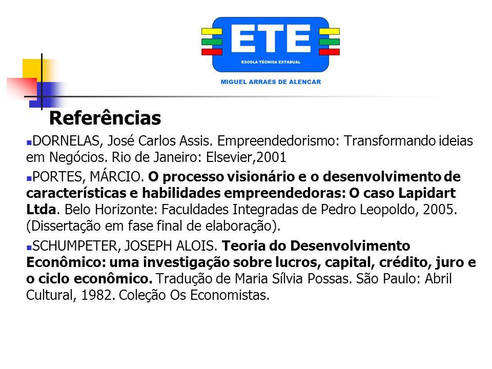 Referências DORNELAS, José Carlos Assis. Empreendedorismo: Transformando ideias em Negócios.