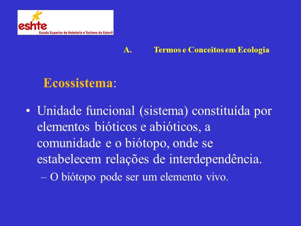 Unidade funcional (sistema) constituída por elementos bióticos e abióticos, a comunidade e o biótopo, onde se estabelecem relações de interdependência.