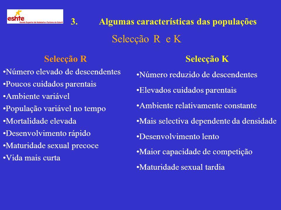 3.Algumas características das populações Crescimento