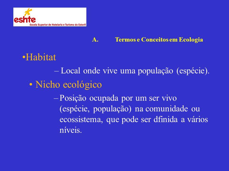 Habitat –Local onde vive uma população (espécie).