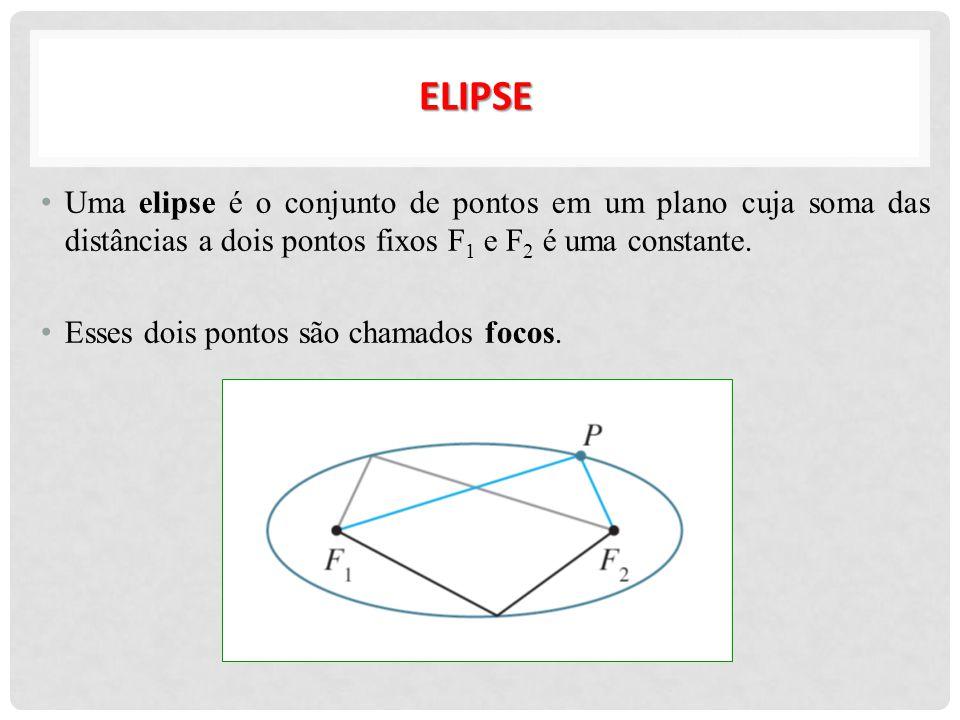 ELIPSE Uma elipse é o conjunto de pontos em um plano cuja soma das distâncias a dois pontos fixos F 1 e F 2 é uma constante. Esses dois pontos são cha