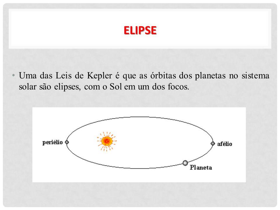 ELIPSE Uma das Leis de Kepler é que as órbitas dos planetas no sistema solar são elipses, com o Sol em um dos focos.