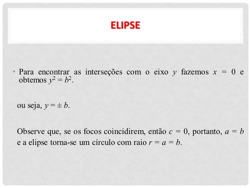 ELIPSE Para encontrar as interseções com o eixo y fazemos x = 0 e obtemos y 2 = b 2. ou seja, y = ± b. Observe que, se os focos coincidirem, então c =
