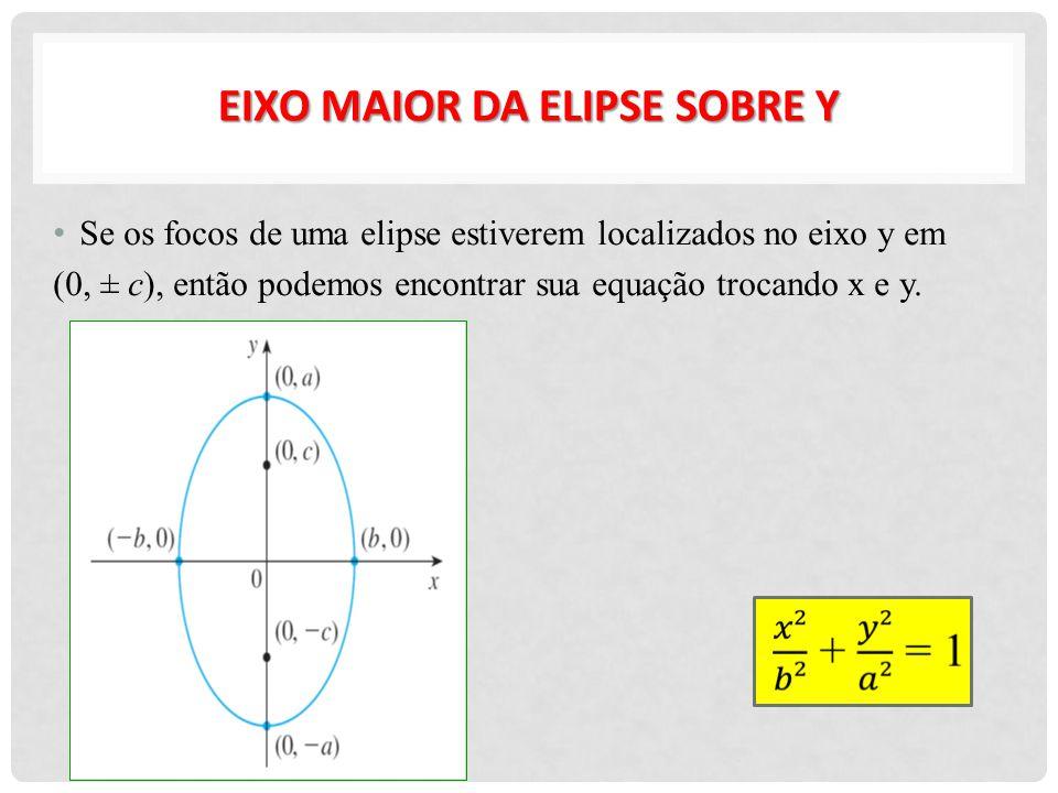 EIXO MAIOR DA ELIPSE SOBRE Y Se os focos de uma elipse estiverem localizados no eixo y em (0, ± c), então podemos encontrar sua equação trocando x e y