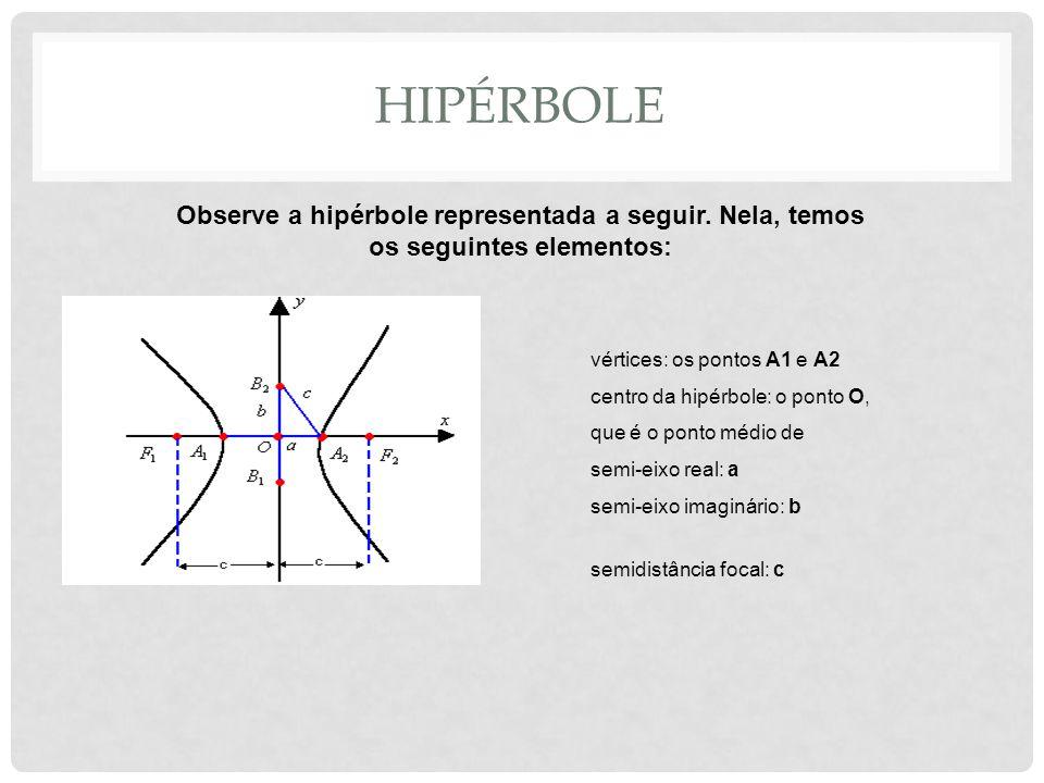 HIPÉRBOLE Observe a hipérbole representada a seguir. Nela, temos os seguintes elementos: vértices: os pontos A1 e A2 centro da hipérbole: o ponto O, q