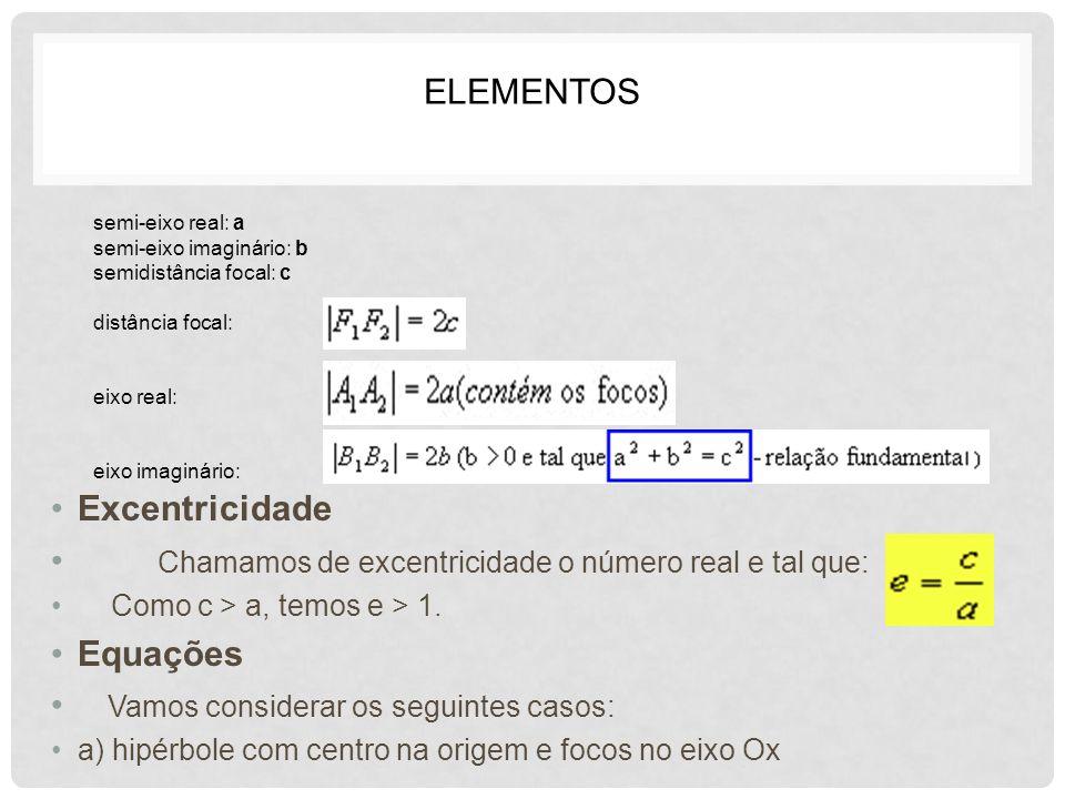 Excentricidade Chamamos de excentricidade o número real e tal que: Como c > a, temos e > 1. Equações Vamos considerar os seguintes casos: a) hipérbole