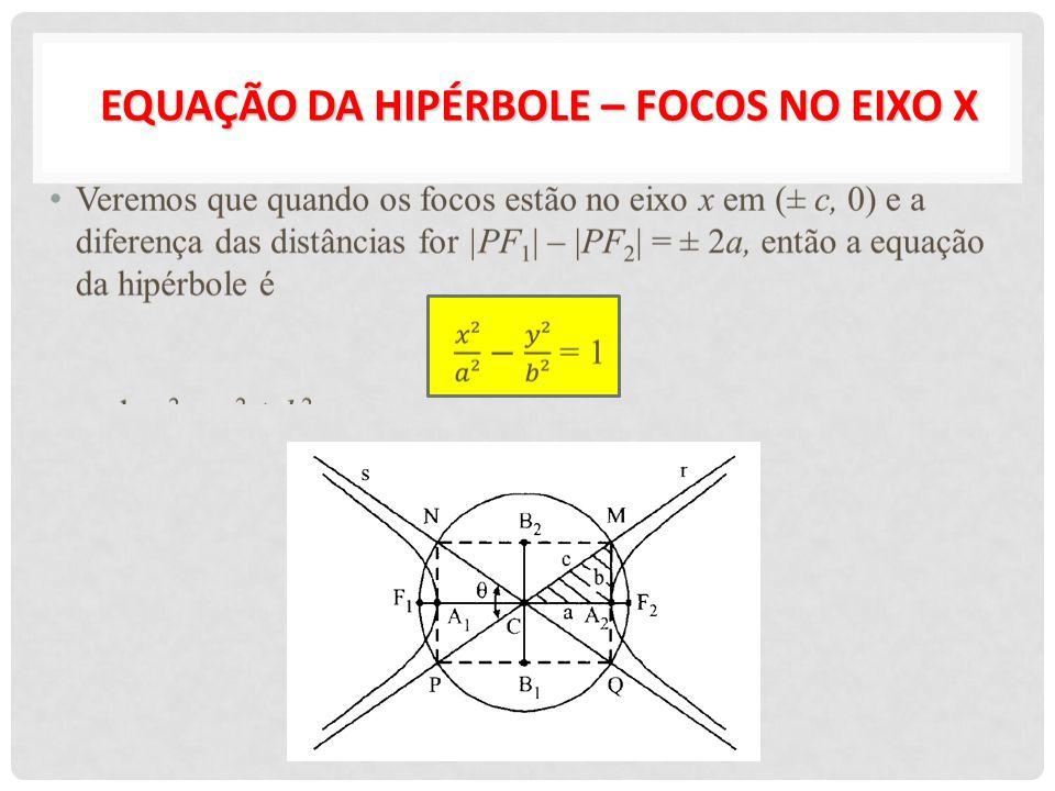 HIPÉRBOLE Observe que: As interseções com o eixo x são novamente ± a.