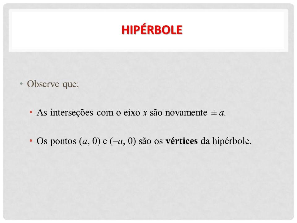 HIPÉRBOLE Observe que: As interseções com o eixo x são novamente ± a. Os pontos (a, 0) e (–a, 0) são os vértices da hipérbole.