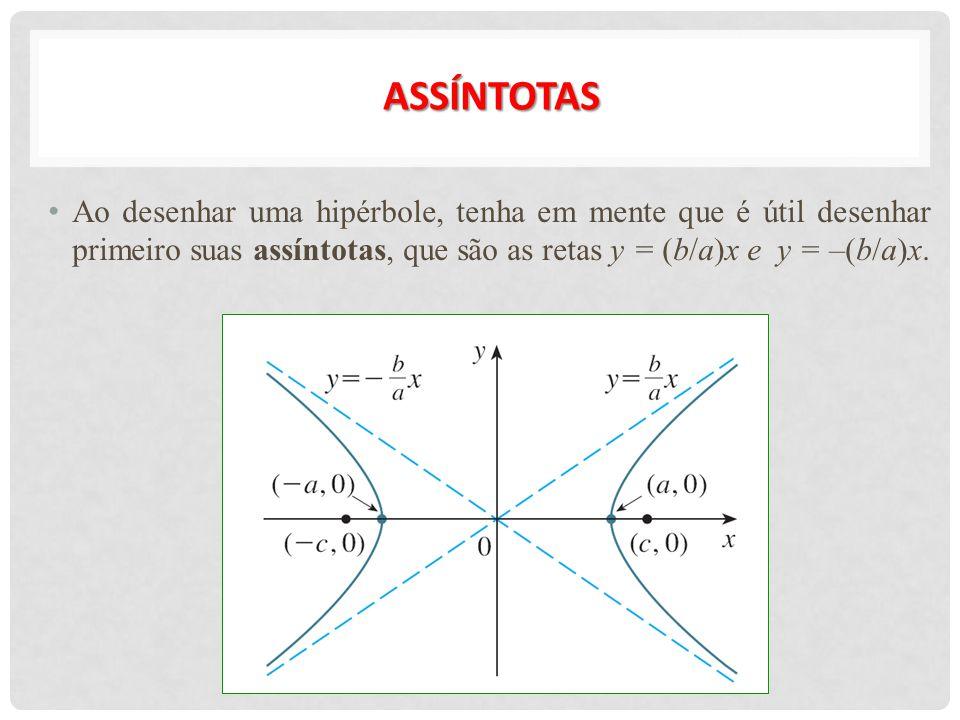 HIPÉRBOLE Se os focos de uma hipérbole estiverem no eixo y, então, trocando os papéis de x e y, obtemos a seguinte informação.