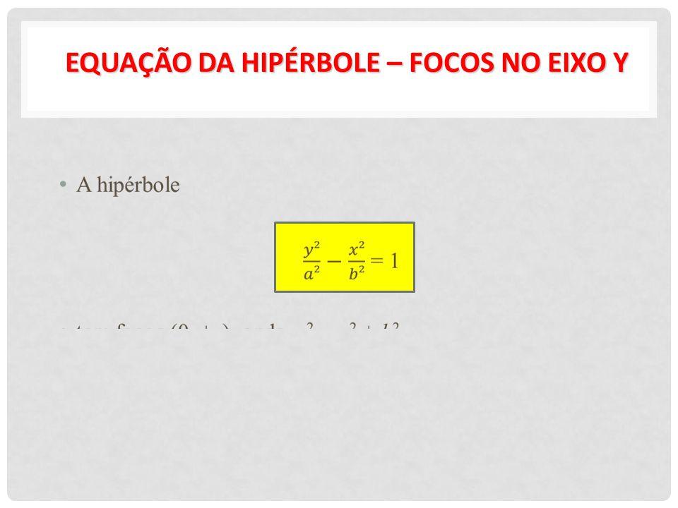 EQUAÇÃO DA HIPÉRBOLE – FOCOS NO EIXO Y