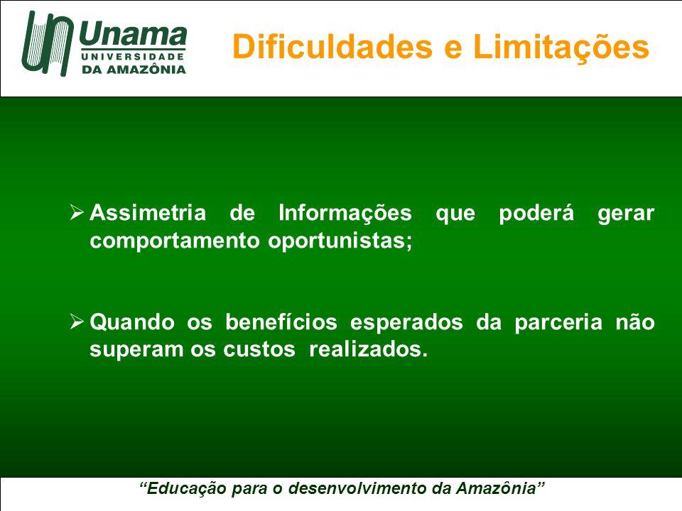 Educação para o desenvolvimento da Amazônia A UNAMA NO BRASIL  Assimetria de Informações que poderá gerar comportamento oportunistas;  Quando os benefícios esperados da parceria não superam os custos realizados.