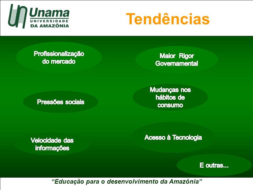 Educação para o desenvolvimento da Amazônia A UNAMA NO BRASIL … os desafios !?.