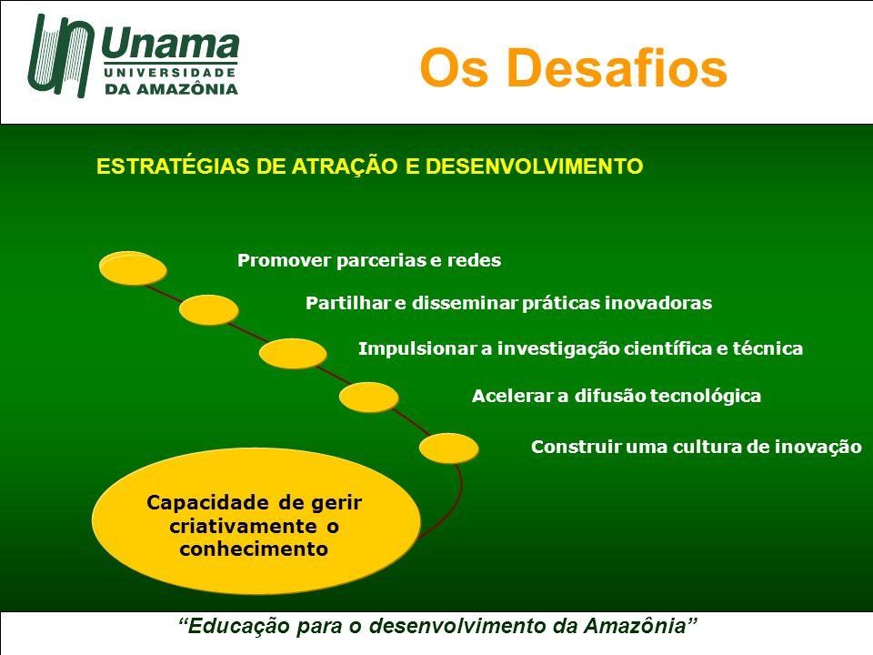 Educação para o desenvolvimento da Amazônia A UNAMA NO BRASIL … os desafios ! .
