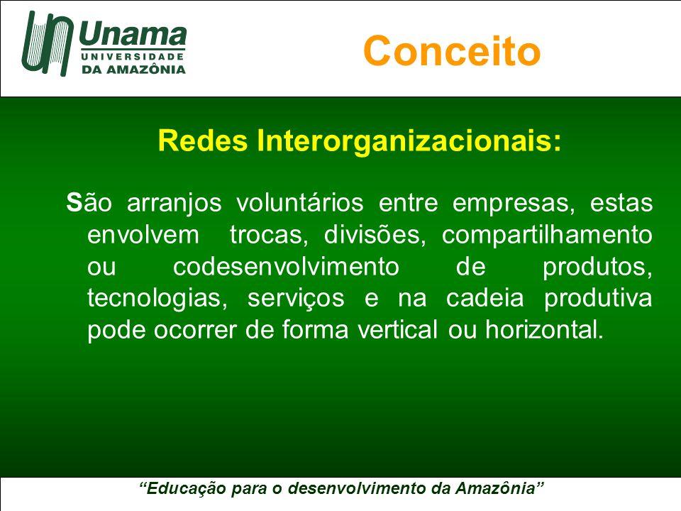 Educação para o desenvolvimento da Amazônia A UNAMA NO BRASIL Redes Interorganizacionais: São arranjos voluntários entre empresas, estas envolvem trocas, divisões, compartilhamento ou codesenvolvimento de produtos, tecnologias, serviços e na cadeia produtiva pode ocorrer de forma vertical ou horizontal.