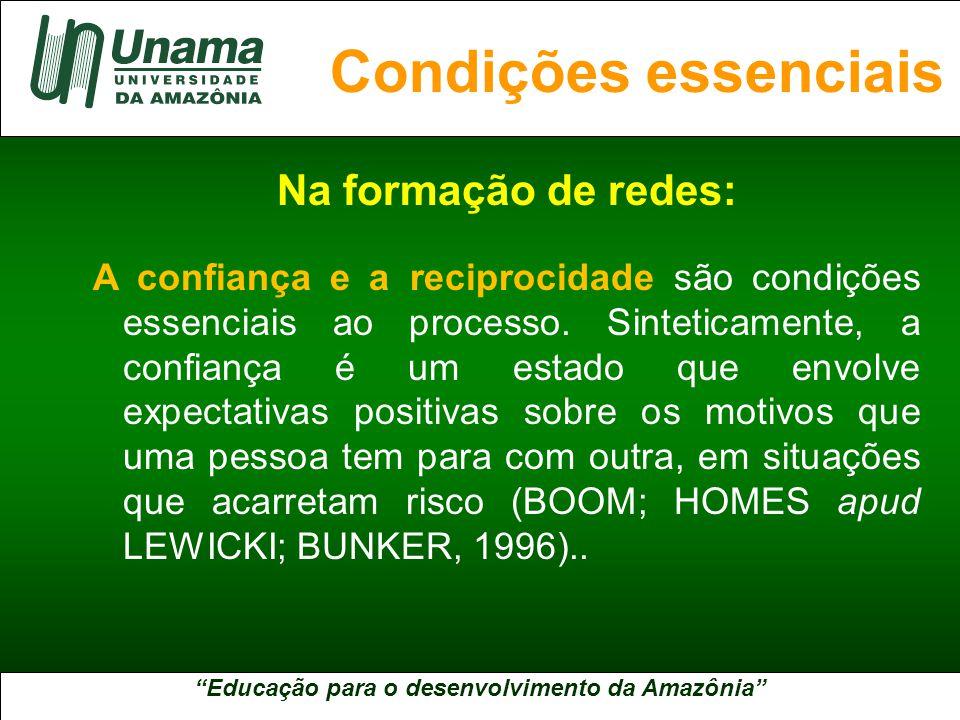 Educação para o desenvolvimento da Amazônia A UNAMA NO BRASIL Compatibilidade - que é a habilidade de os atores trabalharem em conjunto.