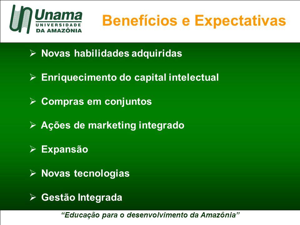 Educação para o desenvolvimento da Amazônia A UNAMA NO BRASIL  Novas habilidades adquiridas  Enriquecimento do capital intelectual  Compras em conjuntos  Ações de marketing integrado  Expansão  Novas tecnologias  Gestão Integrada Benefícios e Expectativas