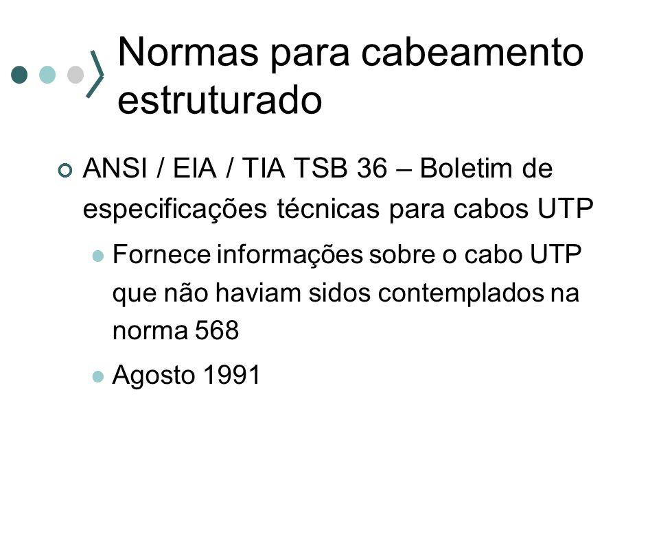Normas para cabeamento estruturado ANSI / EIA / TIA TSB 36 – Boletim de especificações técnicas para cabos UTP Fornece informações sobre o cabo UTP qu