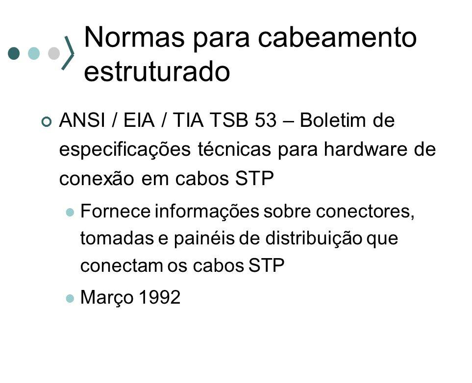 Normas para cabeamento estruturado ANSI / EIA / TIA TSB 53 – Boletim de especificações técnicas para hardware de conexão em cabos STP Fornece informaç