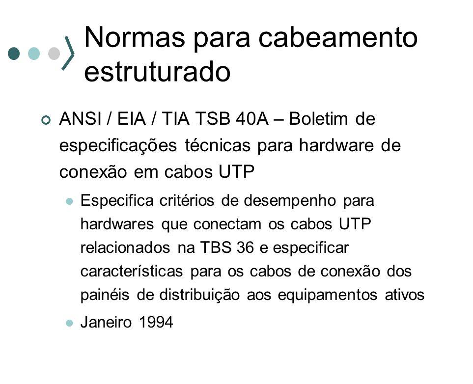 Normas para cabeamento estruturado ANSI / EIA / TIA TSB 40A – Boletim de especificações técnicas para hardware de conexão em cabos UTP Especifica crit