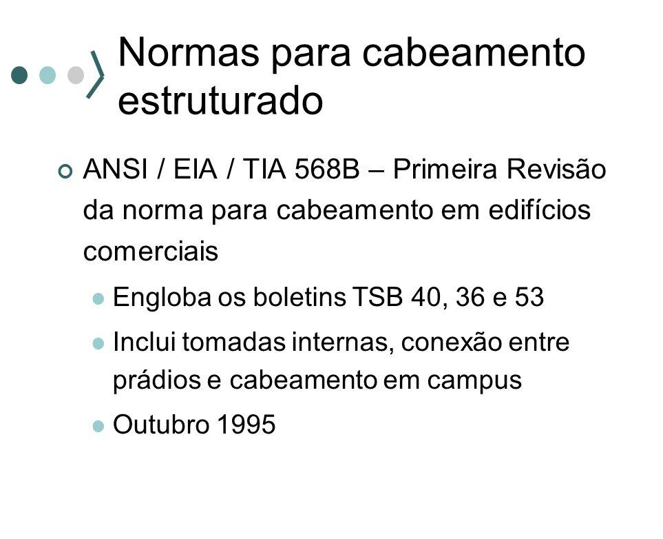 Normas para cabeamento estruturado ANSI / EIA / TIA 568B – Primeira Revisão da norma para cabeamento em edifícios comerciais Engloba os boletins TSB 4
