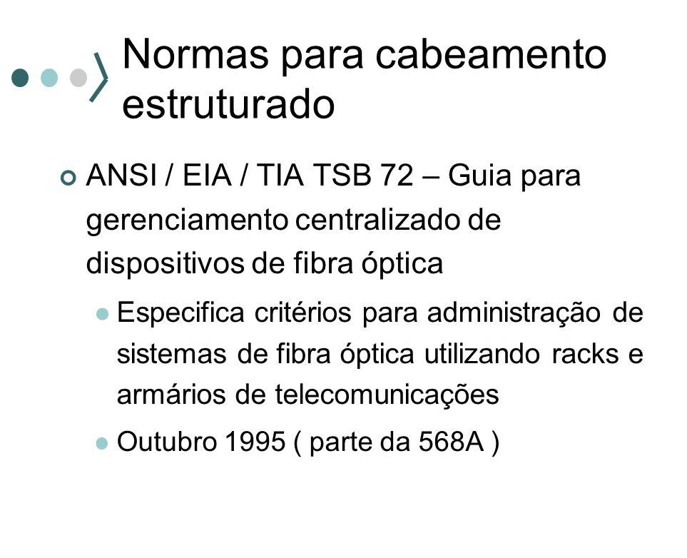Normas para cabeamento estruturado ANSI / EIA / TIA TSB 72 – Guia para gerenciamento centralizado de dispositivos de fibra óptica Especifica critérios