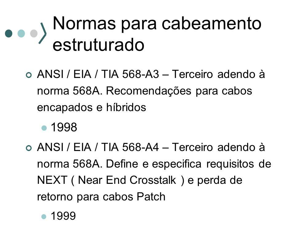 Normas para cabeamento estruturado ANSI / EIA / TIA 568-A3 – Terceiro adendo à norma 568A. Recomendações para cabos encapados e híbridos 1998 ANSI / E