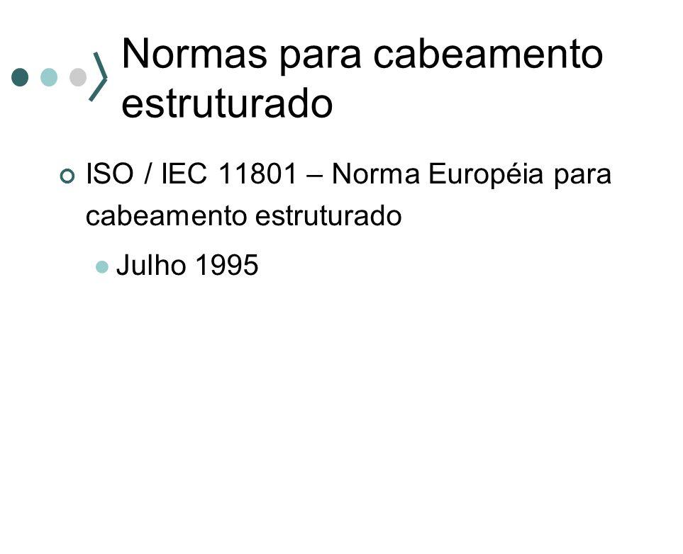 Normas para cabeamento estruturado ISO / IEC 11801 – Norma Européia para cabeamento estruturado Julho 1995