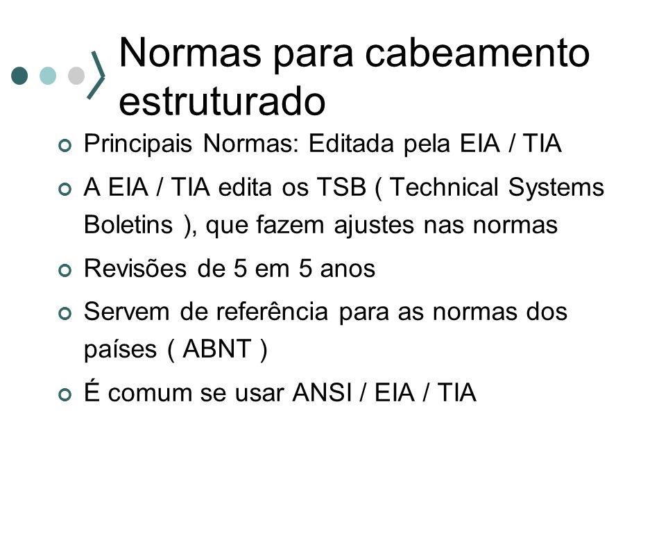 Normas para cabeamento estruturado Principais Normas: Editada pela EIA / TIA A EIA / TIA edita os TSB ( Technical Systems Boletins ), que fazem ajuste