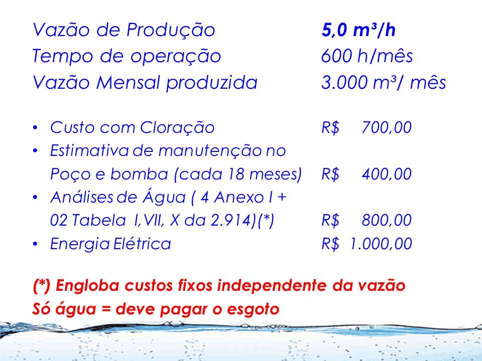Exemplo de Recuperação de Investimentos PoçoR$ 50.000,00 LicençasR$ 10.000,00 BombaR$ 18.000,00 Cloração ( implantação)R$ 1.500,00 Obras complementaresR$ 5.500,00 TOTAL ESTIMADO R$ 85.000,00