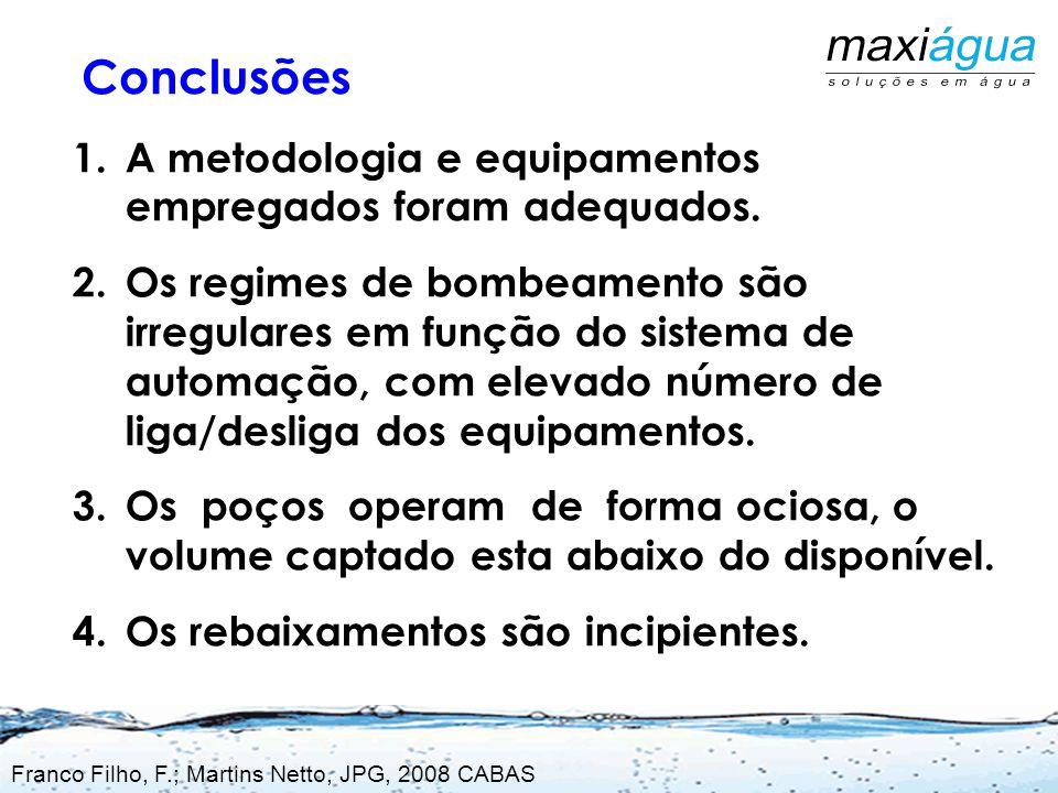 NÍVEL MÁXIMO = 74,84 m Períodos selecionados NÍVEL x VAZÃO (P. 3) Período Completo 65 76 0 28 ND (m) Vazão(m3/h) Franco Filho, F.; Martins Netto, JPG,