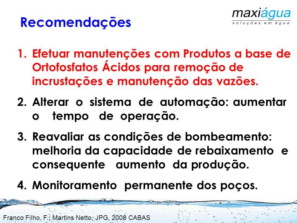 Conclusões 1.A metodologia e equipamentos empregados foram adequados. 2.Os regimes de bombeamento são irregulares em função do sistema de automação, c