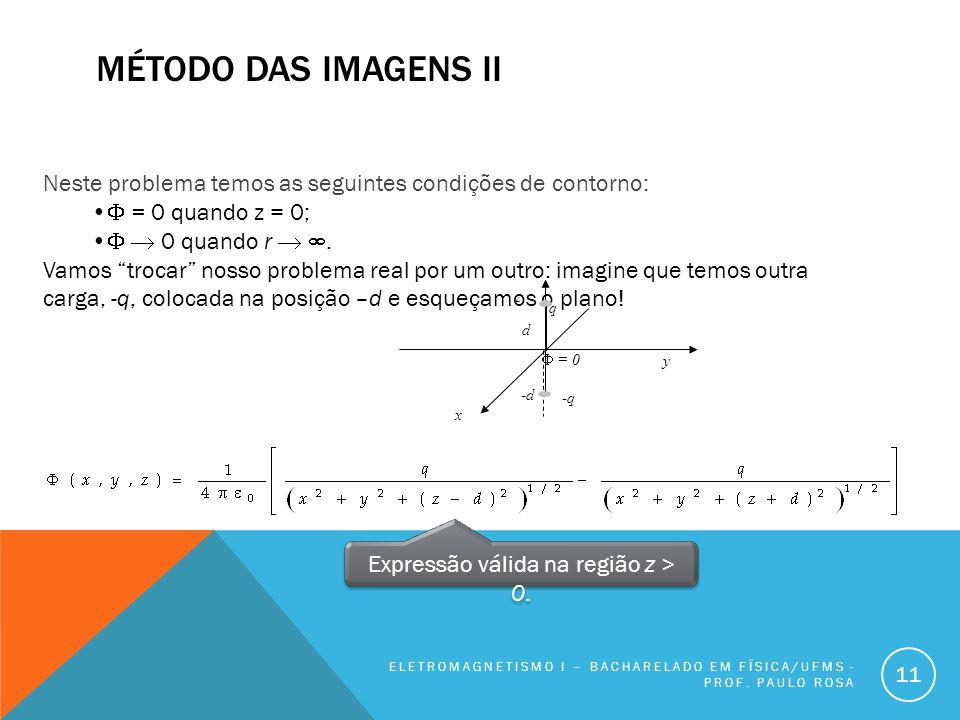 MÉTODO DAS IMAGENS II ELETROMAGNETISMO I – BACHARELADO EM FÍSICA/UFMS - PROF.