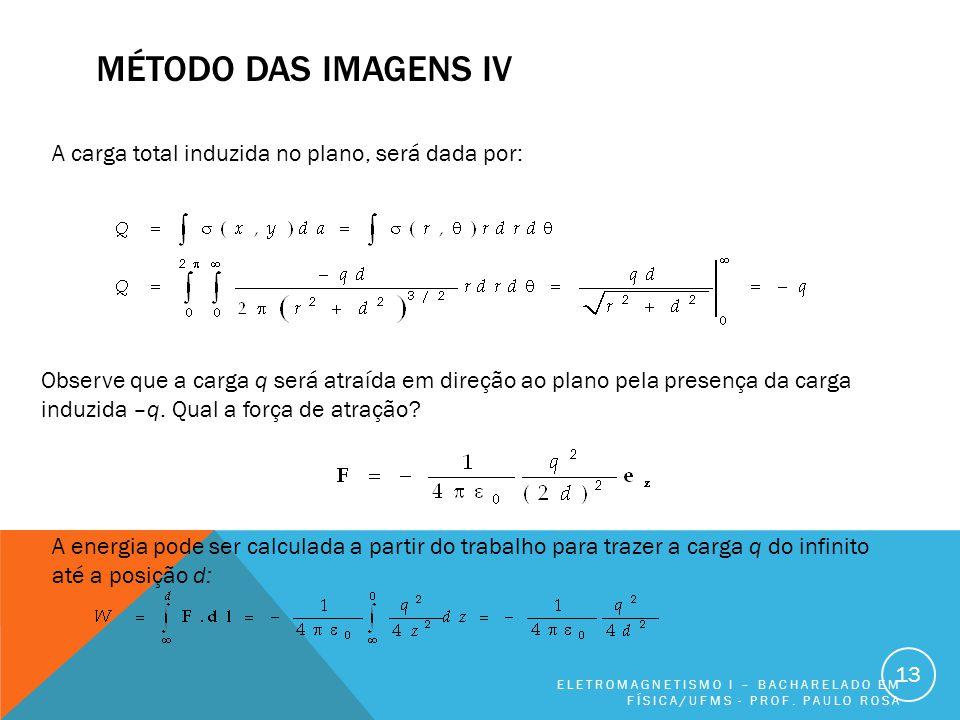 MÉTODO DAS IMAGENS IV ELETROMAGNETISMO I – BACHARELADO EM FÍSICA/UFMS - PROF.