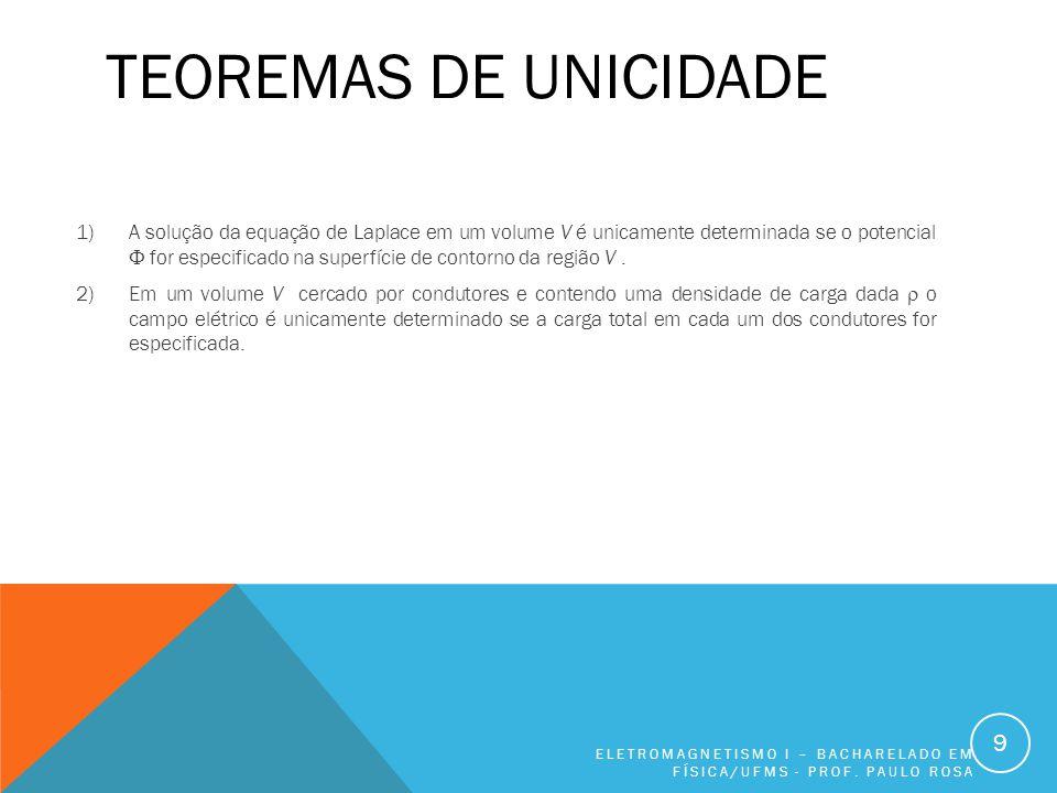 TEOREMAS DE UNICIDADE ELETROMAGNETISMO I – BACHARELADO EM FÍSICA/UFMS - PROF.