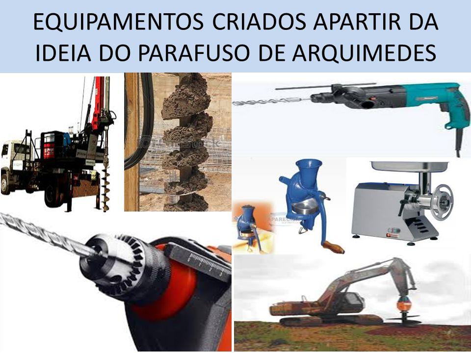 EQUIPAMENTOS CRIADOS APARTIR DA IDEIA DO PARAFUSO DE ARQUIMEDES