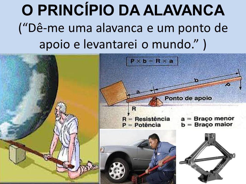 """O PRINCÍPIO DA ALAVANCA (""""Dê-me uma alavanca e um ponto de apoio e levantarei o mundo."""" )"""