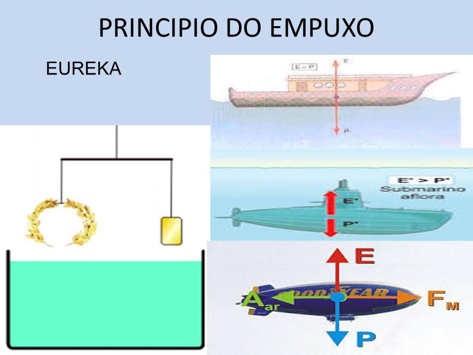 PRINCIPIO DO EMPUXO EUREKA