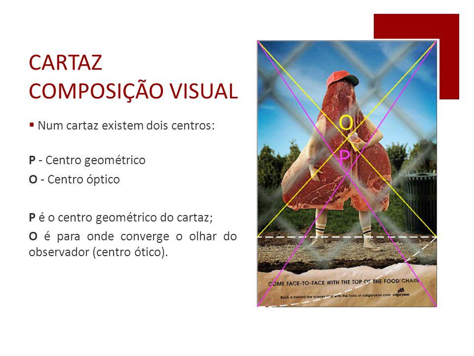 CARTAZ COMPOSIÇÃO VISUAL  Num cartaz existem dois centros: P - Centro geométrico O - Centro óptico P é o centro geométrico do cartaz; O é para onde c
