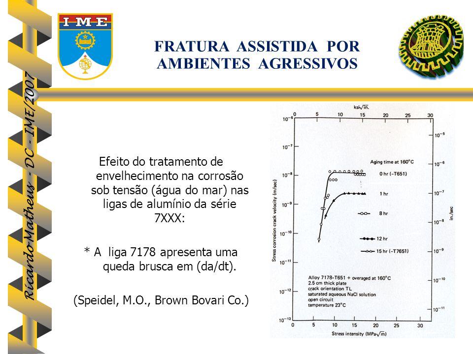 Ricardo Matheus - DC - IME/2007 Efeito do tratamento de envelhecimento na corrosão sob tensão (água do mar) nas ligas de alumínio da série 7XXX: * A l