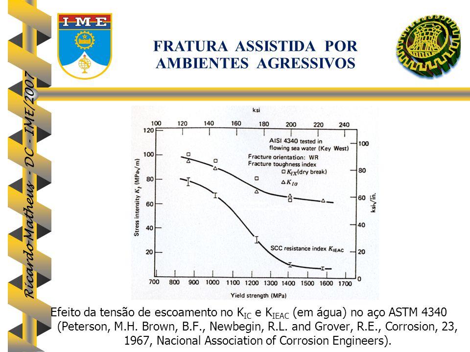 Ricardo Matheus - DC - IME/2007 Efeito da tensão de escoamento no K IC e K IEAC (em água) no aço ASTM 4340 (Peterson, M.H. Brown, B.F., Newbegin, R.L.