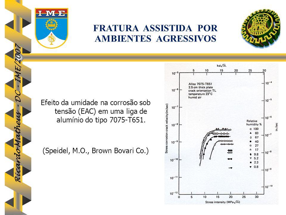 Ricardo Matheus - DC - IME/2007 Efeito da umidade na corrosão sob tensão (EAC) em uma liga de alumínio do tipo 7075-T651. (Speidel, M.O., Brown Bovari