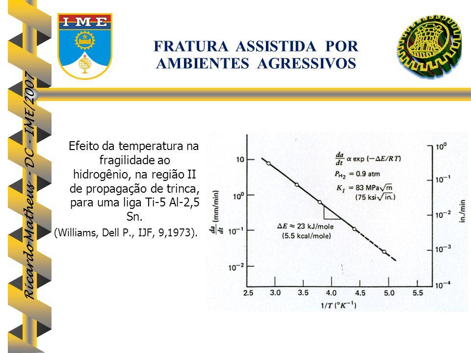 Ricardo Matheus - DC - IME/2007 Efeito da temperatura na fragilidade ao hidrogênio, na região II de propagação de trinca, para uma liga Ti-5 Al-2,5 Sn