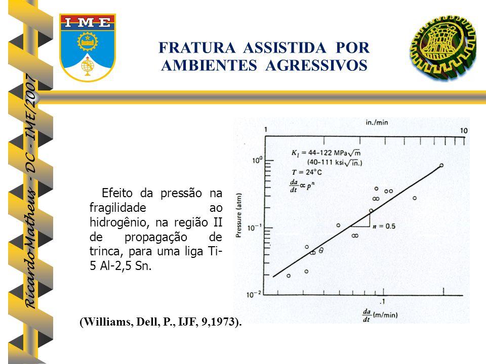 Ricardo Matheus - DC - IME/2007 Efeito da pressão na fragilidade ao hidrogênio, na região II de propagação de trinca, para uma liga Ti- 5 Al-2,5 Sn. (