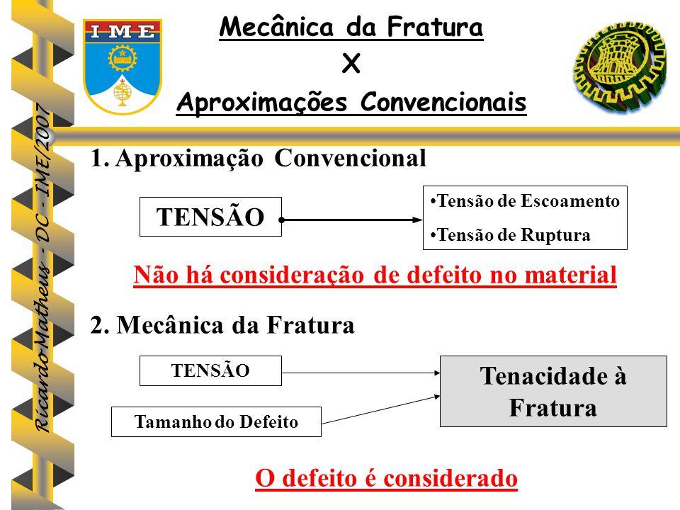 Ricardo Matheus - DC - IME/2007 1. Aproximação Convencional TENSÃO Tensão de Escoamento Tensão de Ruptura Não há consideração de defeito no material 2