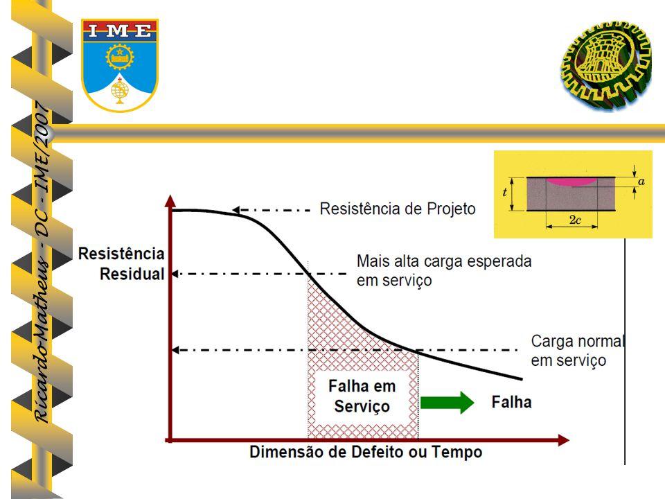Ricardo Matheus - DC - IME/2007
