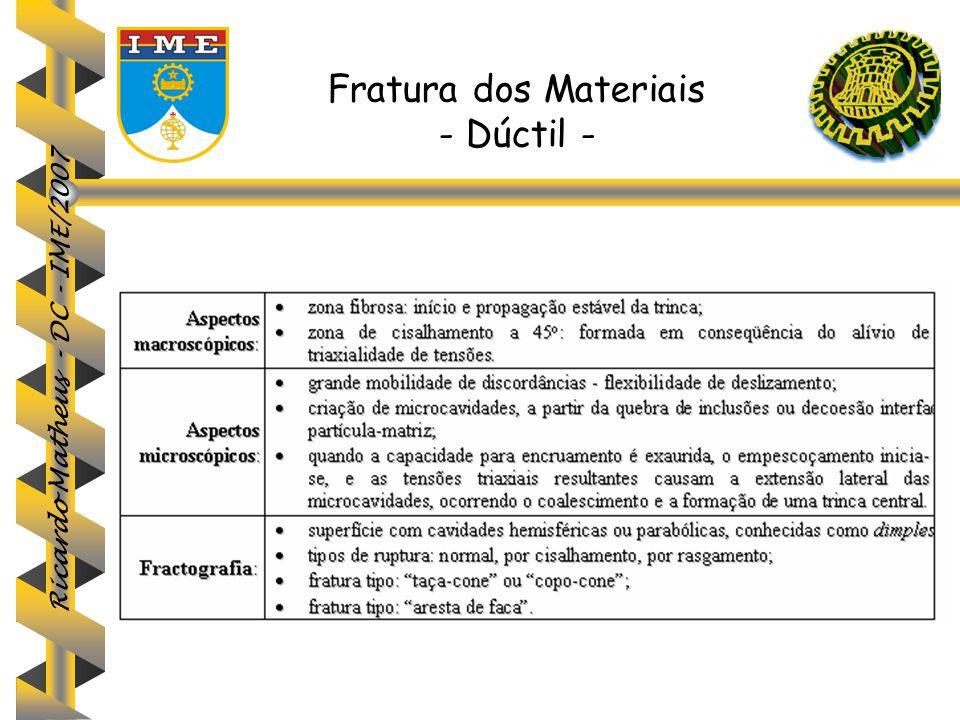 Ricardo Matheus - DC - IME/2007 Fratura dos Materiais - Dúctil -
